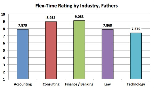 6_flex Time Fathers