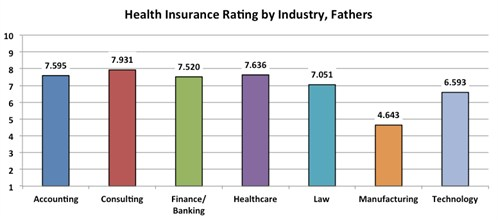 7_health Insurance Fathers