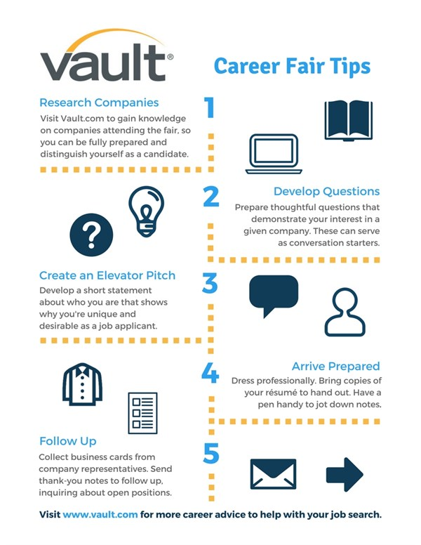 Career Fair Infographic
