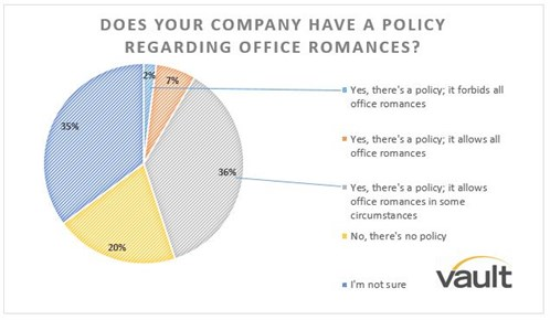 3. Office Policy